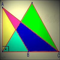 Classificação dos Triângulos quanto aos Ângulos, Retângulo, Acutângulo e Obtusângulo.