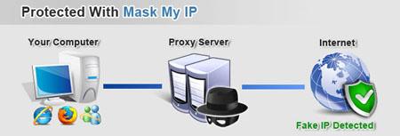 Mask My IP দিয়ে আইপি হাইড করুন ১০০_0 % গ্যরান্টি । এবার আইপি হাইড হবেই ☂