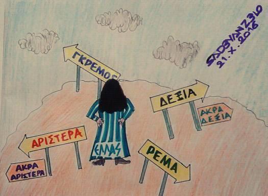 Ελληνική πυξίδα: Γκρεμός, Ρέμα, Αριστερά, Δεξιά
