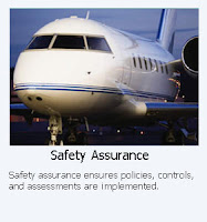 User Induction Into Airline Airport Safety Management Systems
