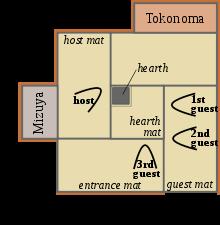 Random Thoughts Memories Of Japan Teahouses And Tatami Mats