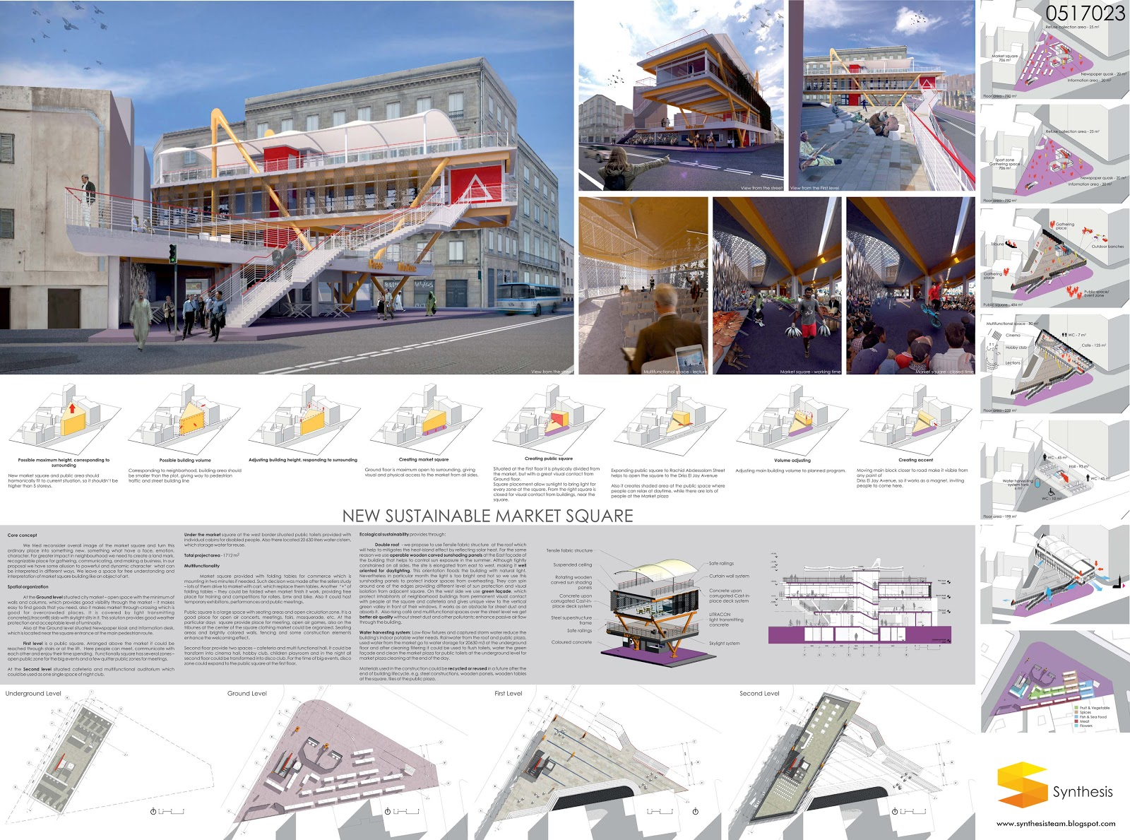 a proposal and study for the enhanced design of a yokai character In turn has the potential to lead to an enhanced urban design, visual and landscape the potential impacts of the proposal on the character and sense of place of the study the development of urban design principles for the study area.