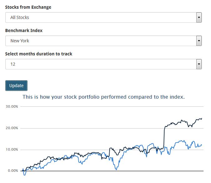 dr wealth s portfolio tracking platform