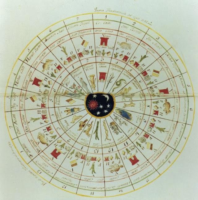 Desde la antig edad los periodos en los que est for Calendario lunar de hoy