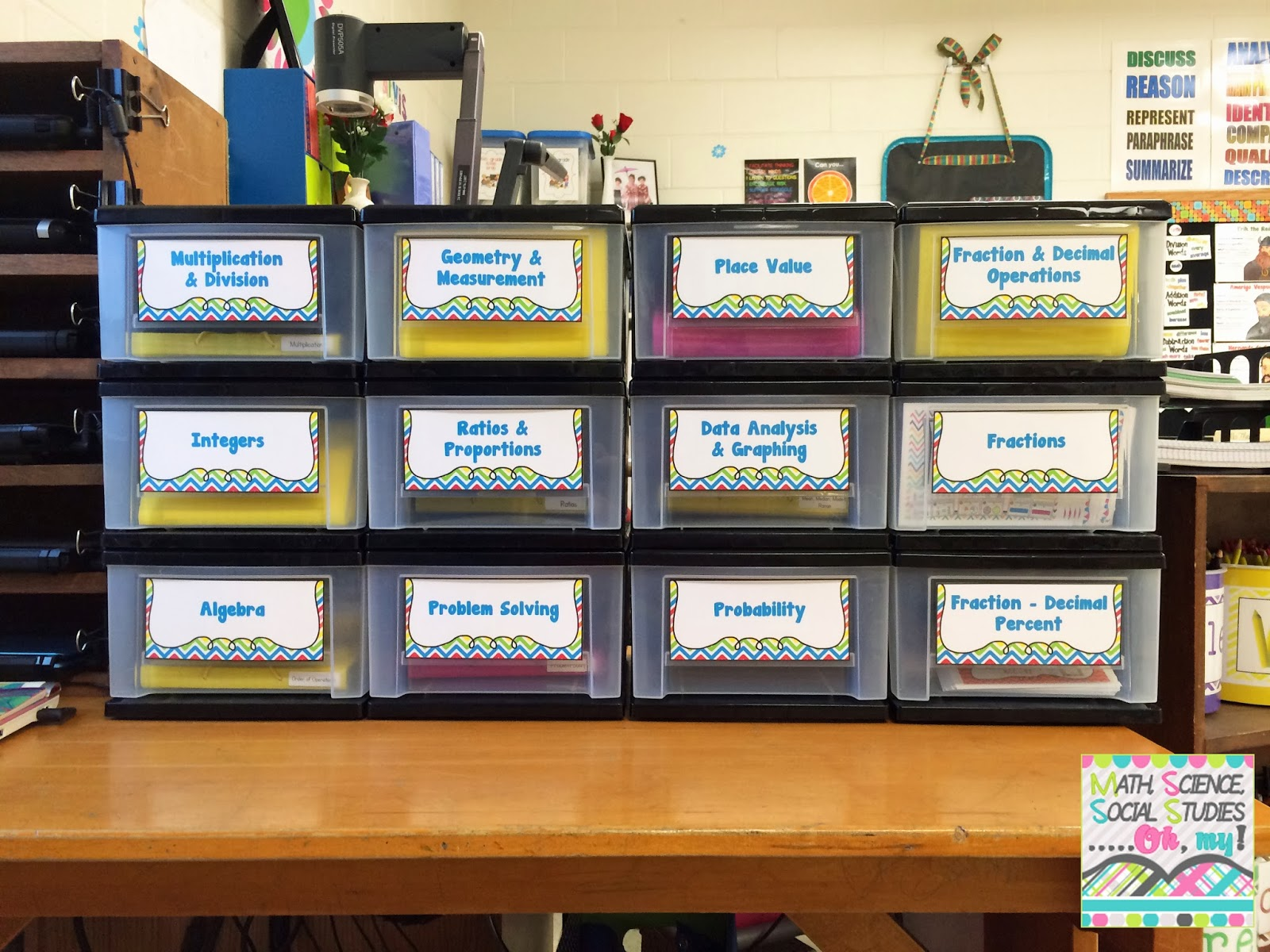 Math And Science Classroom Decorations : Math science social studies oh my classroom