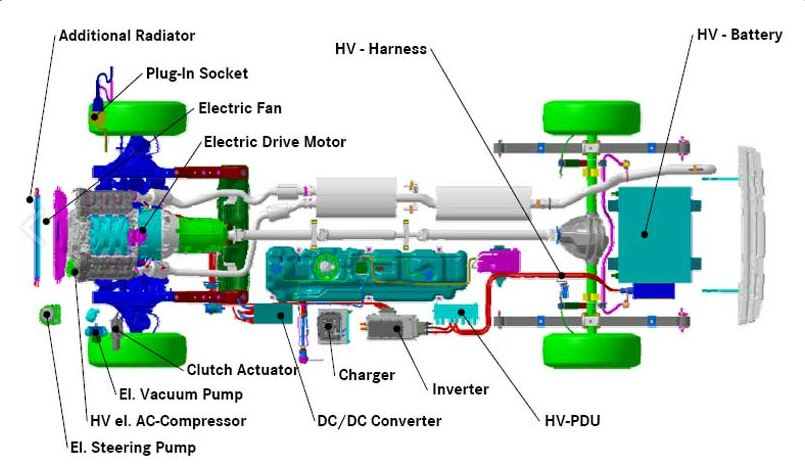 Electric Car Motor Diagram Diagram-electric-vehicle - Mechatrons