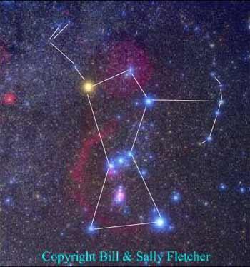 egito - Alinhamento planetário com as Pirâmides do Egito em 3 de dezembro Orion