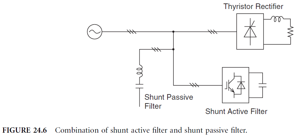 hybrid active passive filters