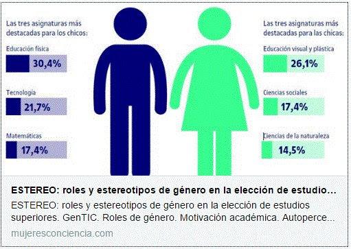 ESTÉREO: ROLES Y ESTEREOTIPOSDE GÉNERO EN LA ELECCIÓN DE ESTUDIOS SUPERIORES