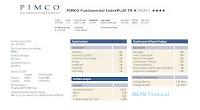 PIMCO Fundamental IndexPLUS TR A (PIXAX)