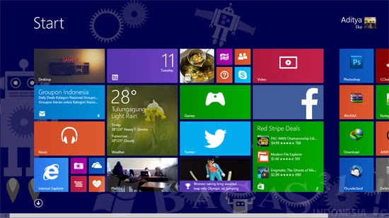 Windows 8.1 Enterprise (32-bit) Full Version