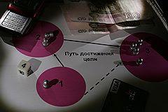 Структура банка - схема Банк пумб филиалы.