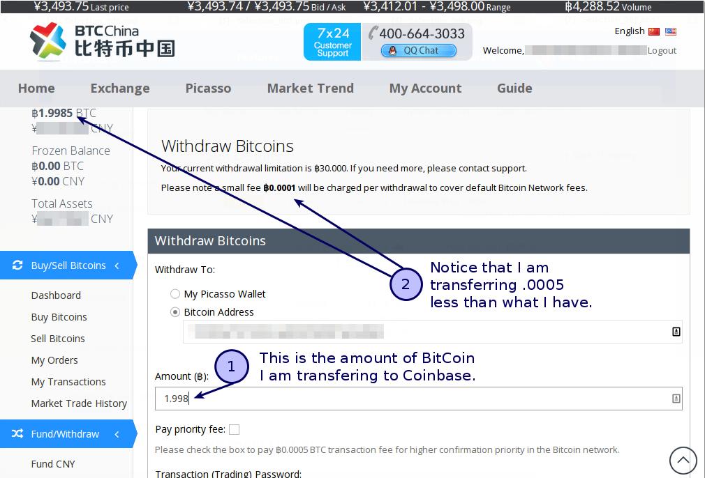 Simon hausdorff bitcoin charts