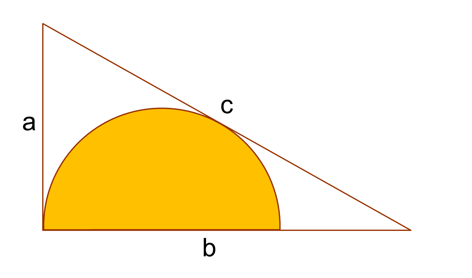 semicircle is inscribed in a right angled triangle with sides ( a ...
