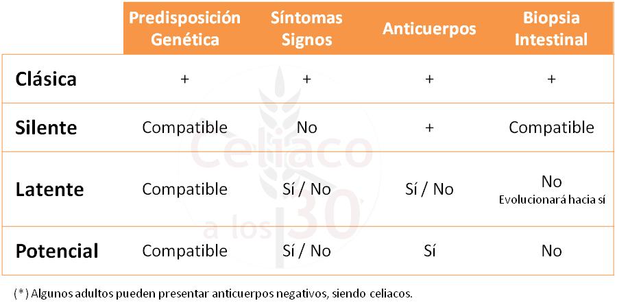 niveles normales de acido urico en embarazadas acido urico en sangre embarazo aumento de acido urico en sangre