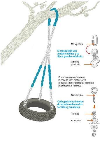 Como hacer un columpio con un neumático