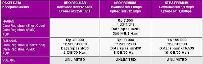 Tarif Paket Internet Smartfren Unlimited Terbaru 2013