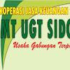 BMT UGT Sidogiri, Koperasi Simpan Pinjam Syariah