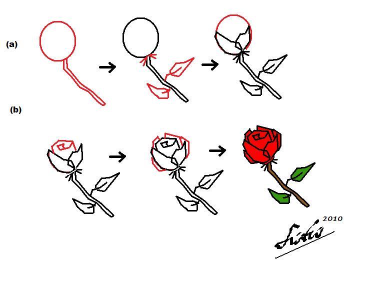 Cara Melukis Bunga