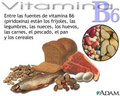 Vitaminas para adelgazar