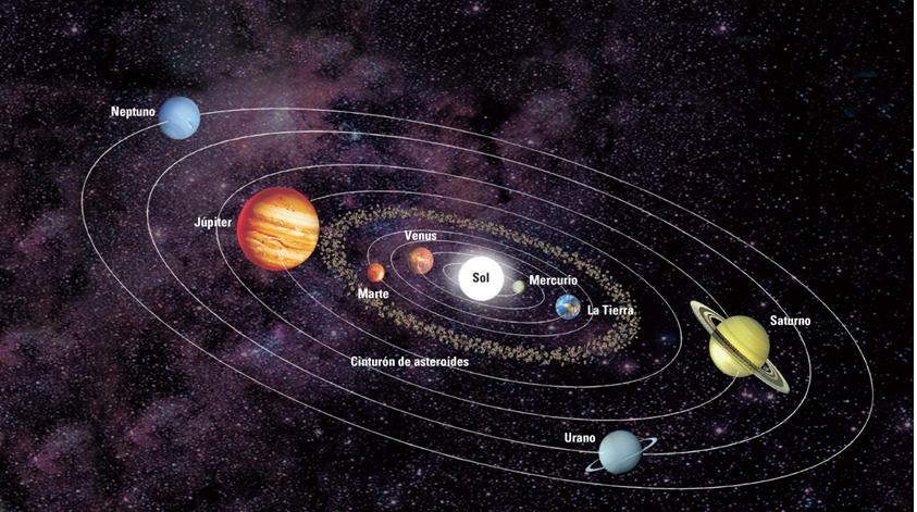historia planeta tierra: