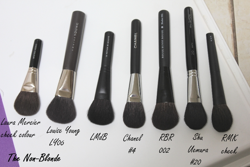 Mac brushes set review