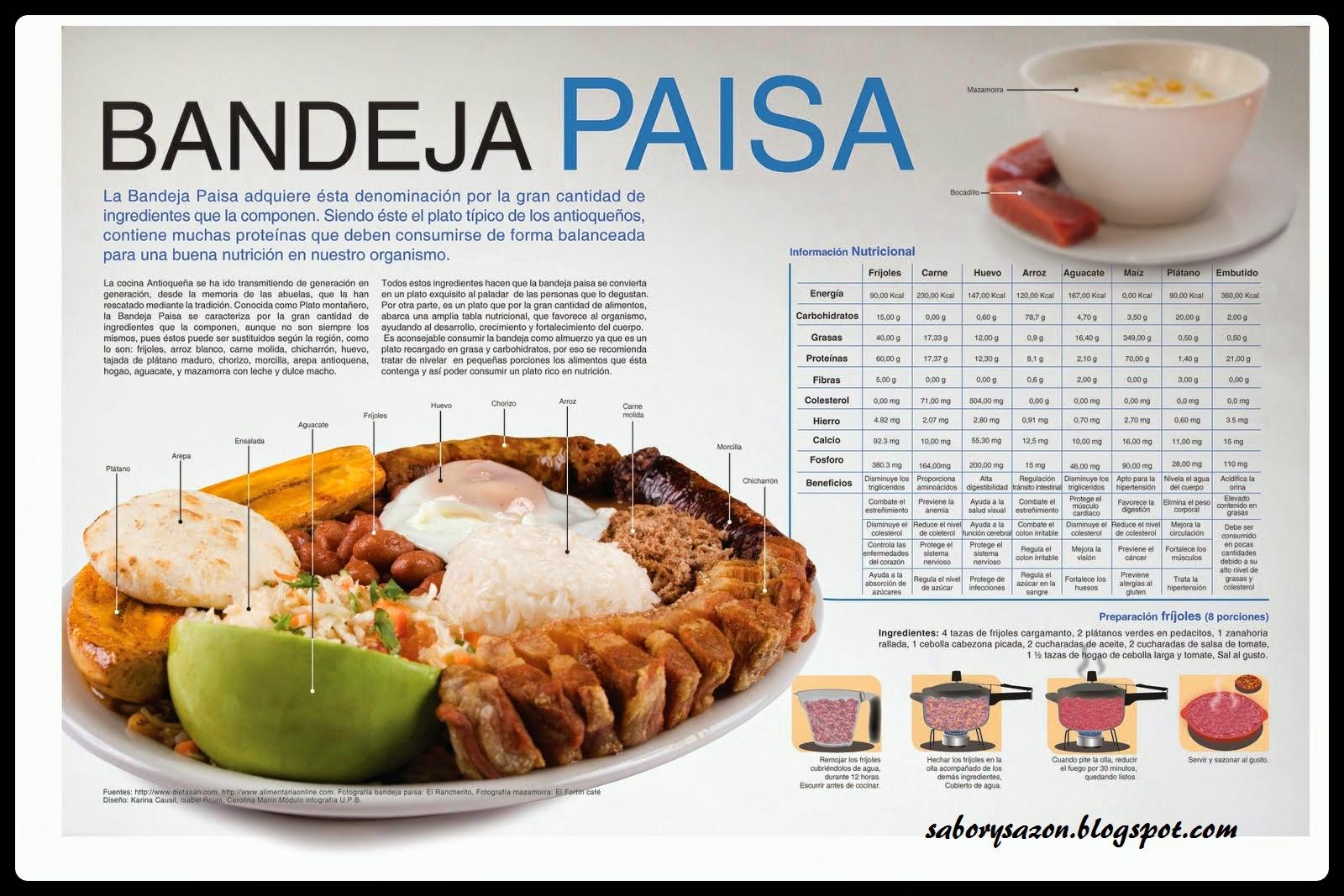 receta de plato tradicional colombiano