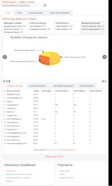 SiteCondition - Linki