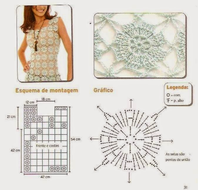 Crochet Patterns To Try : Crochet Patterns to Try: Dream of Summer - 2 Free Charts for Crochet ...