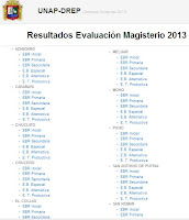 Ver Resultados DRE PUNO Examen Contrato de Docentes 2014