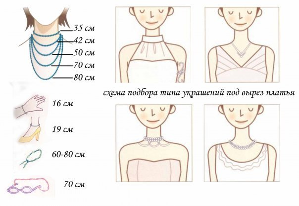 Medidas para collares bisuteria
