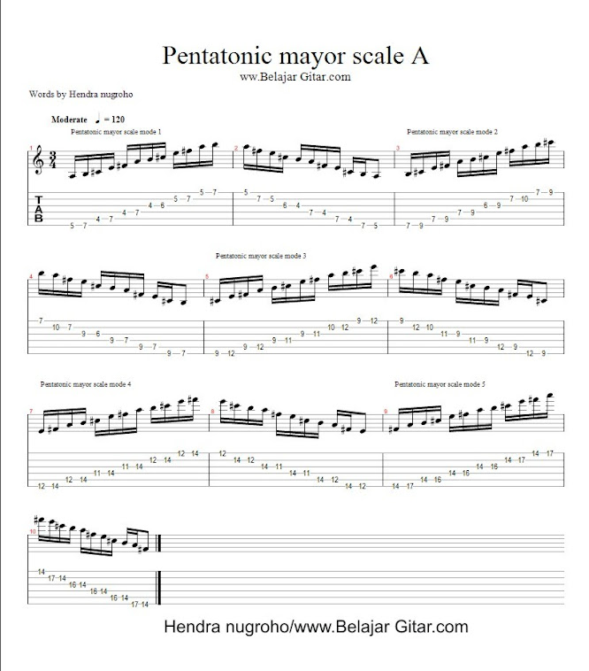 pentatonic mayor scale A- page 1