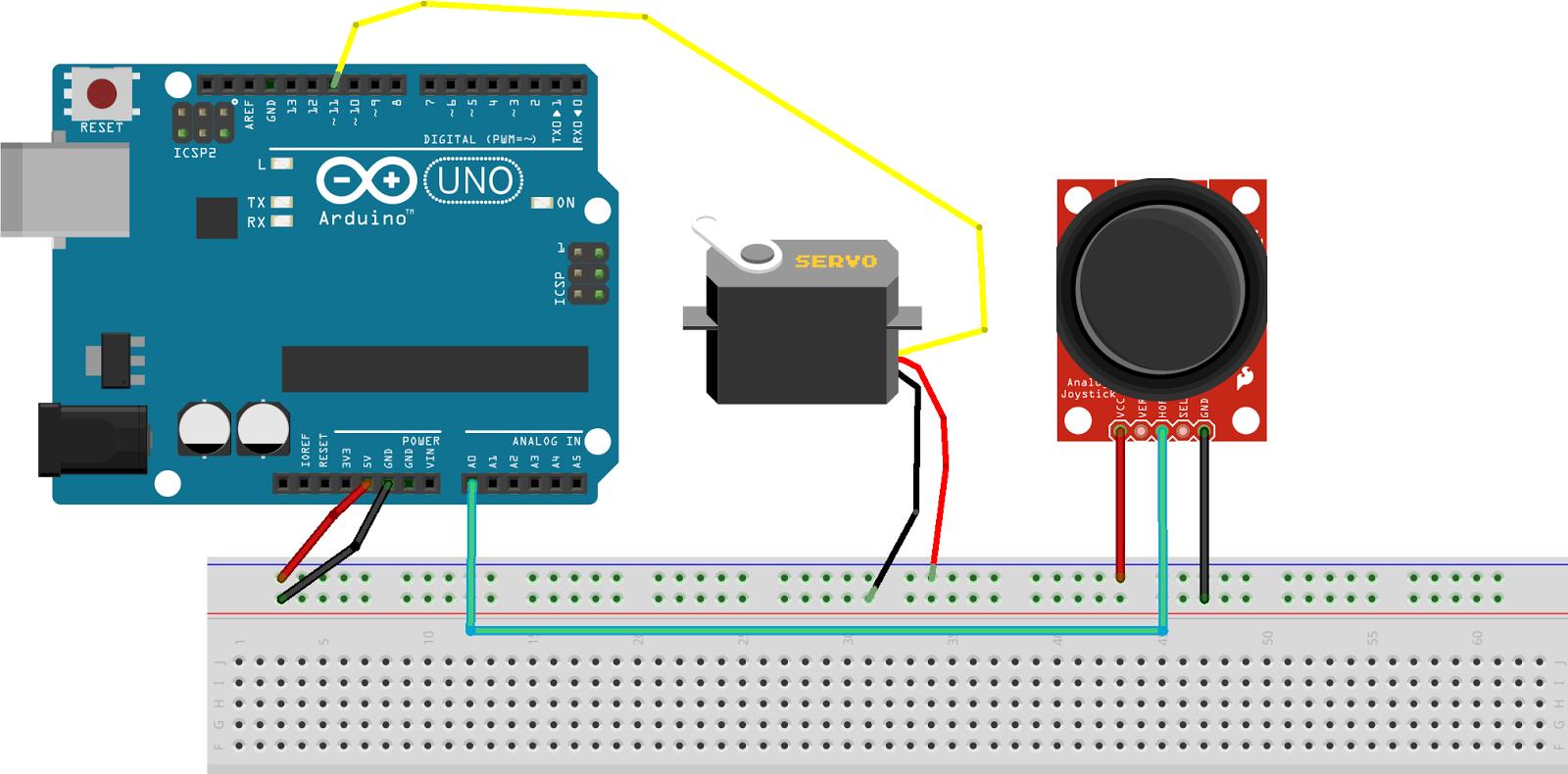 Projeto controlando um servo motor com joystick