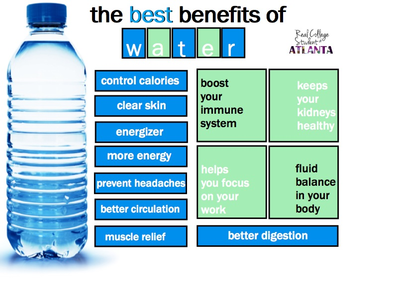 Drinking Distilled Water Problems ~ Jenn s mindless musings a body favorite beverage
