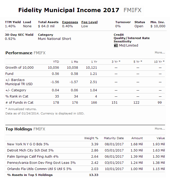 Fidelity Municipal Income 2017 Fund - FMIFX