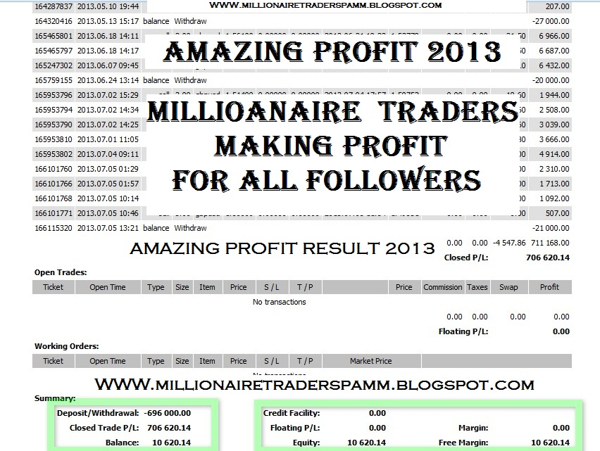Pamm forex trading