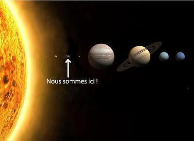 "Cette image, très belle, représente le système solaire avec les planetes alignees : tout à gauche on aperçoit une partie du soleil, enorme et d'un lumineux jaune rouge. Puis viennent, dans l'ordre, Mercure, Venus, la Terre, Mars, Jupiter, Saturne, Uranus, Neptune. La Terre apparait minuscule en comparaison du soleil, de Saturne ou de Jupiter et une fleche marquee ""Nous sommes ici"" indique cette toute petite planete Terre. Cette image, qui montre a quel point l'etre humain qui peuple la Terre est derisoire par rapport a l'univers, illustre parfaitement le brillant poeme du Marginal Magnifique intitulé ""Echelle cosmique"", dans lequel le poete explique qu'il faut relativiser tant l'etre humain est peu de chose d'un point de vue de l'echelle cosmique. Ses soucis apparaissent des lors bien futiles et sans importance. Meme la mort revet un caratere anecdotique si l'on considere qu'elle n'engendre absolument aucune modification dans l'univers. Encore un excellent poeme du Marginal Magnifique qui avec concision, humour et simlicté transmet un message intelligent et portant à la reflexion. Bravo !"