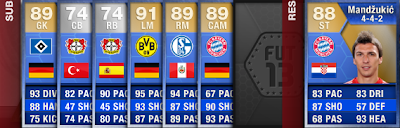 FUT 13 Bundesliga TOTS (Team of the Season) Subs - FIFA 13 Ultimate Team