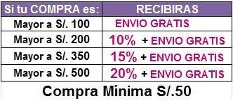 COMBINA Marcas de CATALOGOS y OFERTAS ❤ENVIO GRATIS + EXTRA DESCUENTO❤ Entregas en TODO el PERU