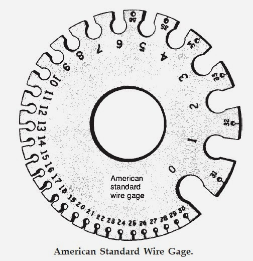 Wire sizes american wire gage awg former browne sharpe the diameter of a no 0000 wire is 04600 inch or 460 mils the diameter of a no 36 wire is 00050 inch or 5 mils there are 38 other sizes between keyboard keysfo Gallery