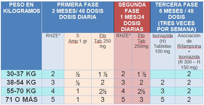 free viagra trial pack