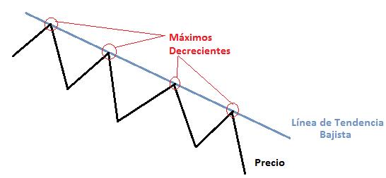 Opciones Binarias Impuestos Mexico