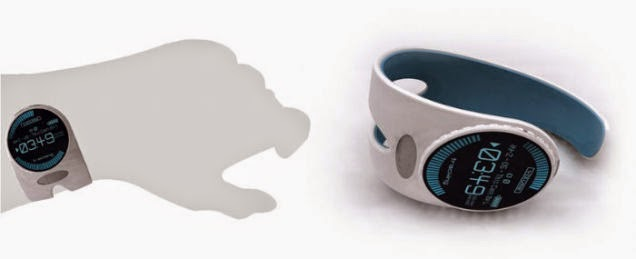 on hand MP3 Player Wristband of the Future