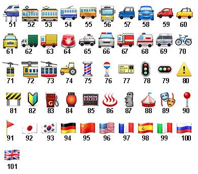 Emoticons WhatsApp: cosa significano le Emoticons della Chat