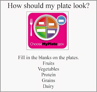 How should my plate look, nutrition