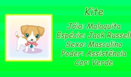 Kite (pet) Kite_Card