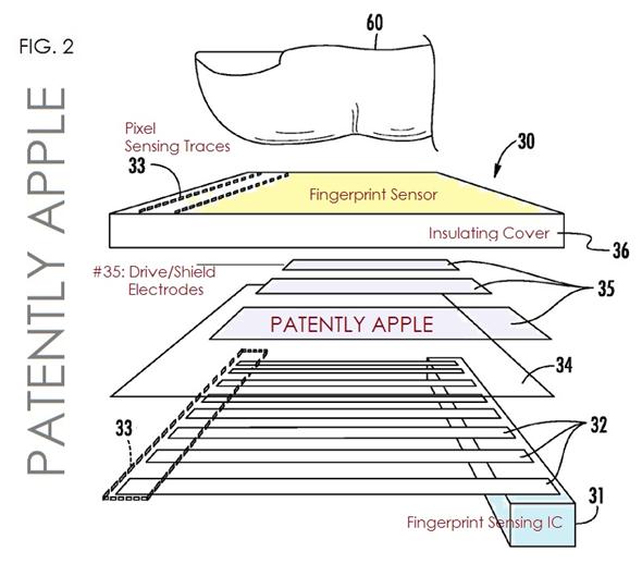 iPhone 5S Fingerprint Sensor Patent by Apple