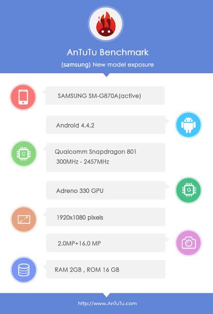 Samsung SM-G870A AnTuTu