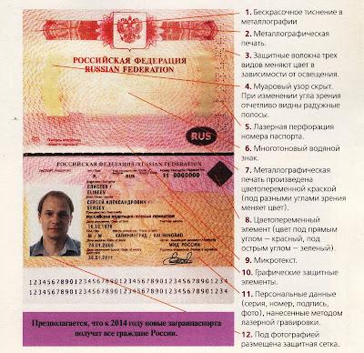 Как сделать загранпаспорт госпошлина - Synergy-west.ru