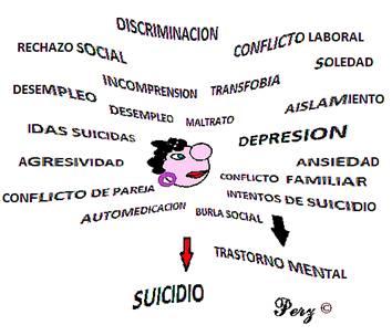 Razones para el suicidio adolescente
